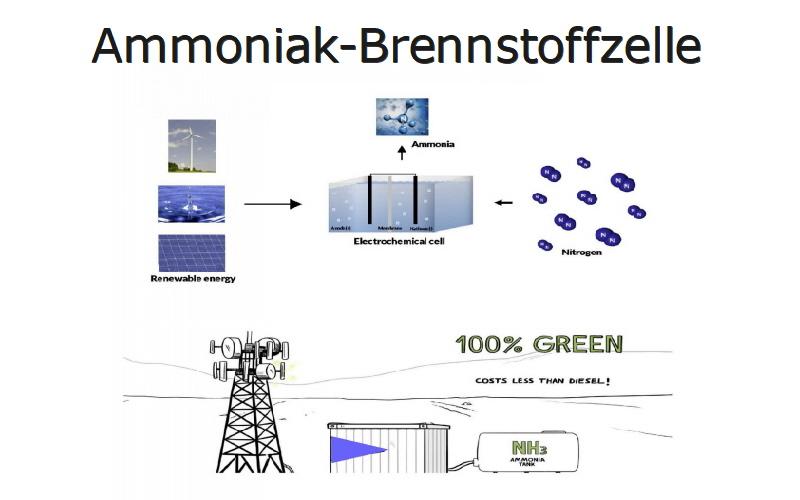 gruene-energiewende